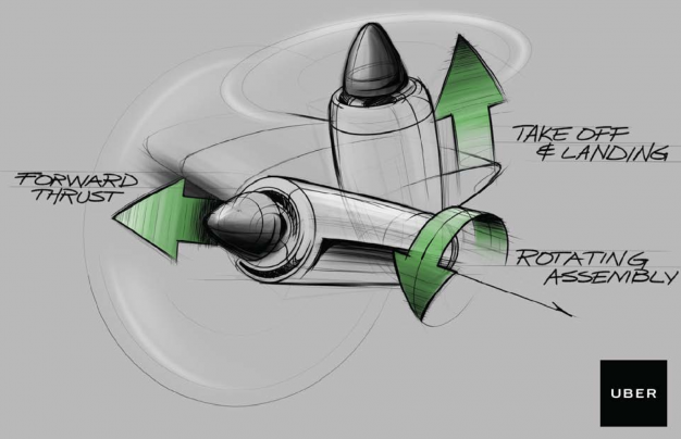 Prop design for VTOL