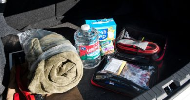 Must-Haves For Your Car